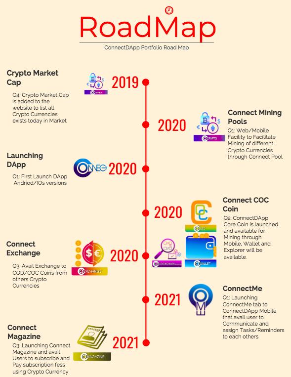 roadmap19-21